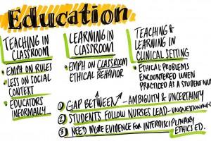 Education_rol