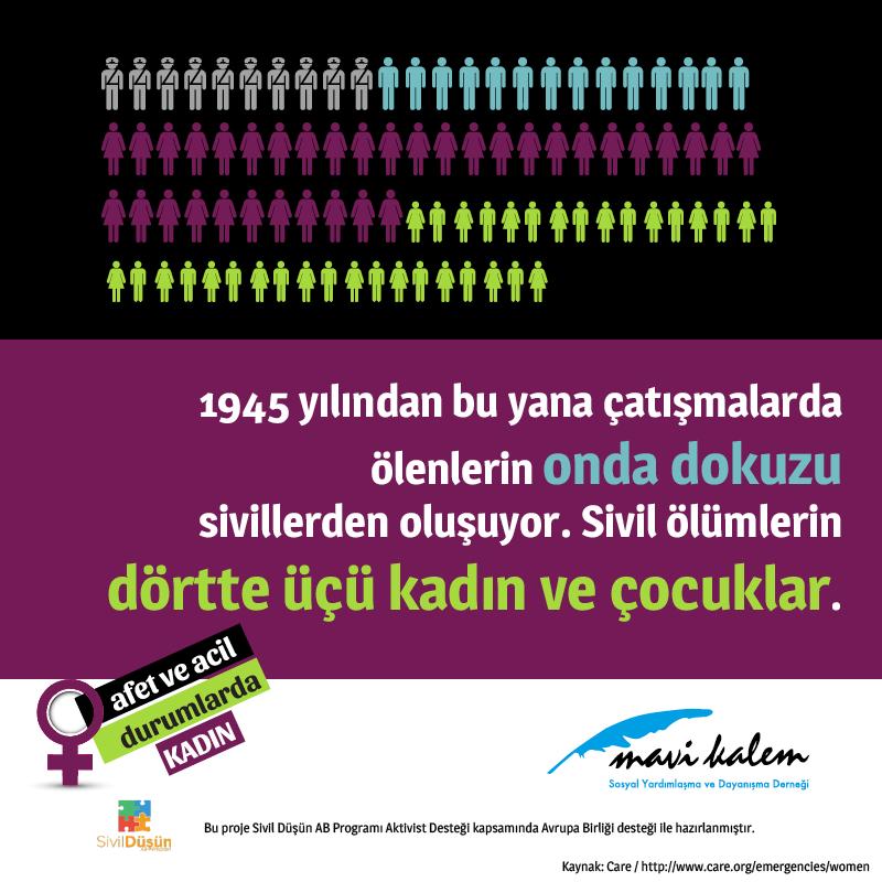 mavi-kalem-calistay-infographic 2